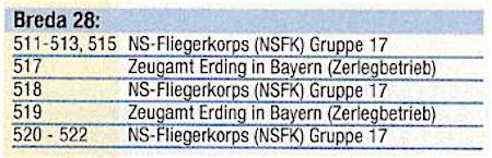 Naam: Breda 28 in duitse dienst.jpg Bekeken: 748 Grootte: 125,6 KB