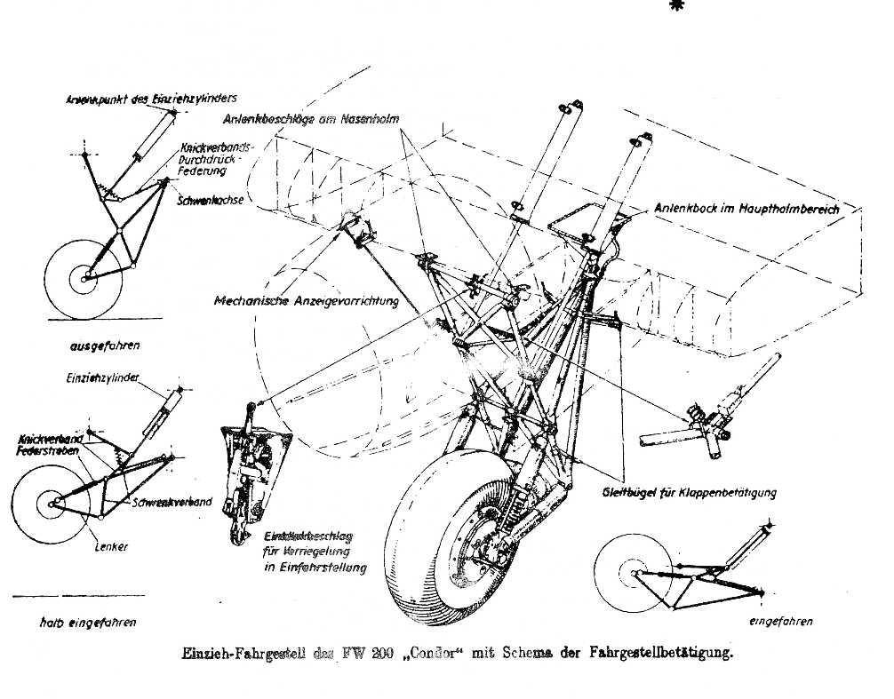 Naam: Einzieh-Fahrgestell des FW 200 Condor.jpg Bekeken: 197 Grootte: 86,3 KB